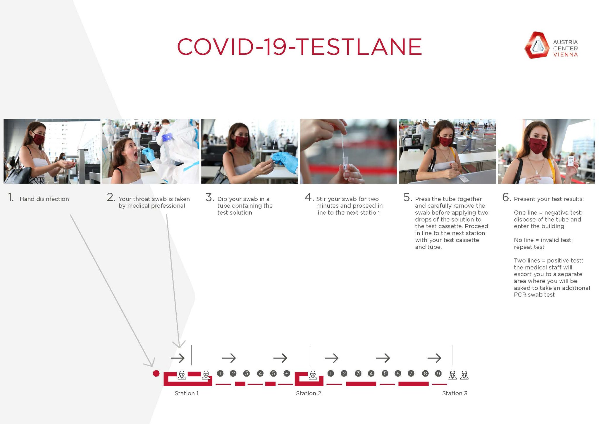 Austria Center Vienna Takes Stock Of Covid 19 Pilot Project Rapid Tests Can Significantly Improve The Safety Of Events Aipc